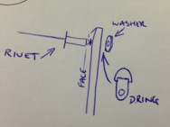 Dring to thin panel diagram